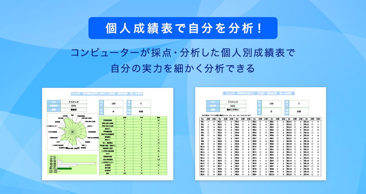 個人成績表で自分を分析! コンピューターが採点・分析した個人別成績表で自分の実力を細かく分析できる