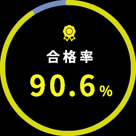 合格率 90.6%