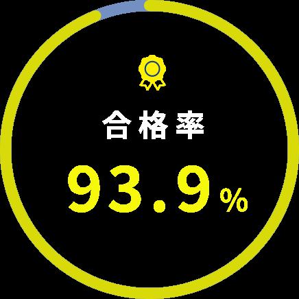 合格率 91.8%